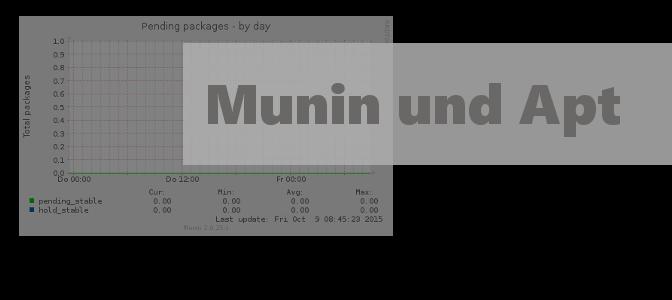 Apt mit Munin überwachen
