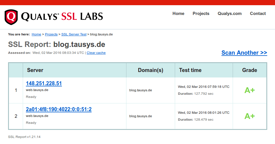 Qualys SSL Test blog.tausys.de